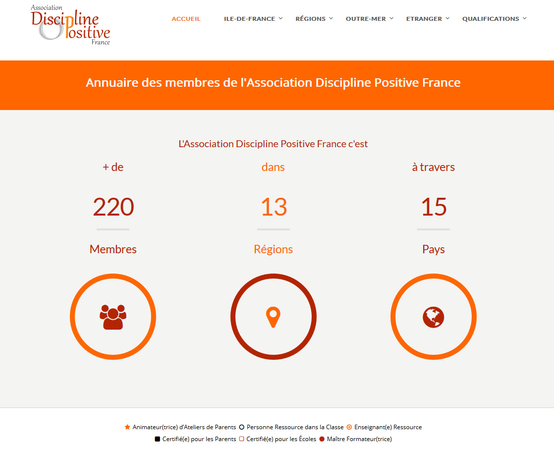 Discipline Positive Annuaire